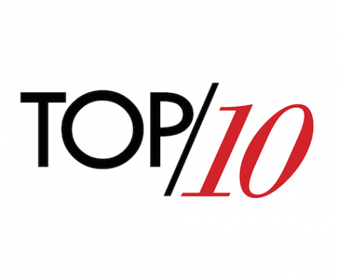 Top 10 online stories of 2017-2018