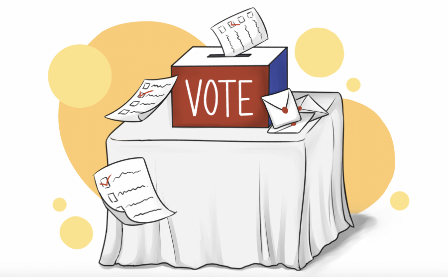Election escapades: Examining experiences and impacts of the 2020 election