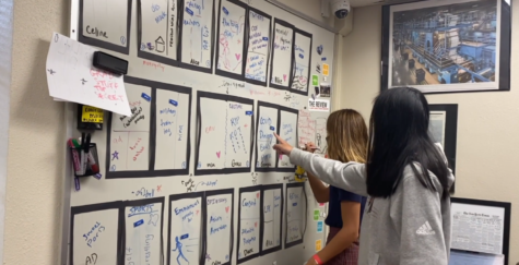 Go behind the scenes at The Review with Lexi Guo and Keval Shah.